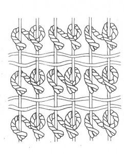 Senneh  Knots