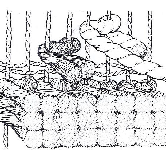 Farsi knots that use form Kerman rugs