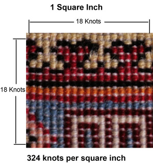 How to count knots per square inch