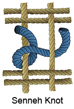 Illustration of the Sennah Knot used to knot Kashan Rugs